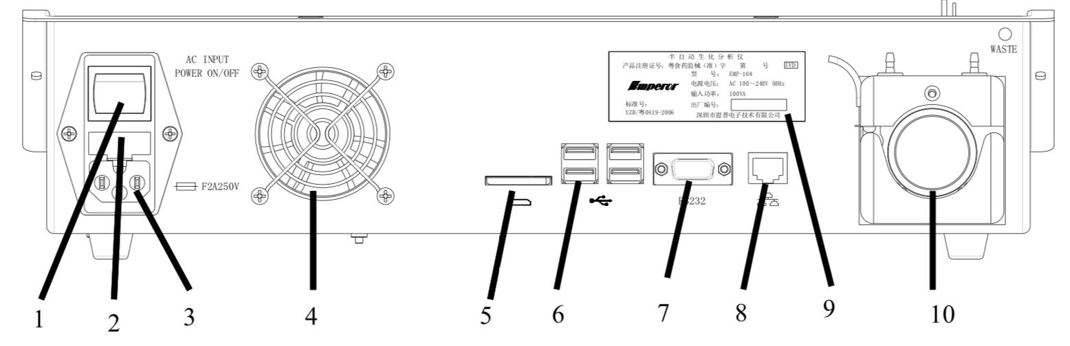 Подключение биохимического анализатора EMP-168
